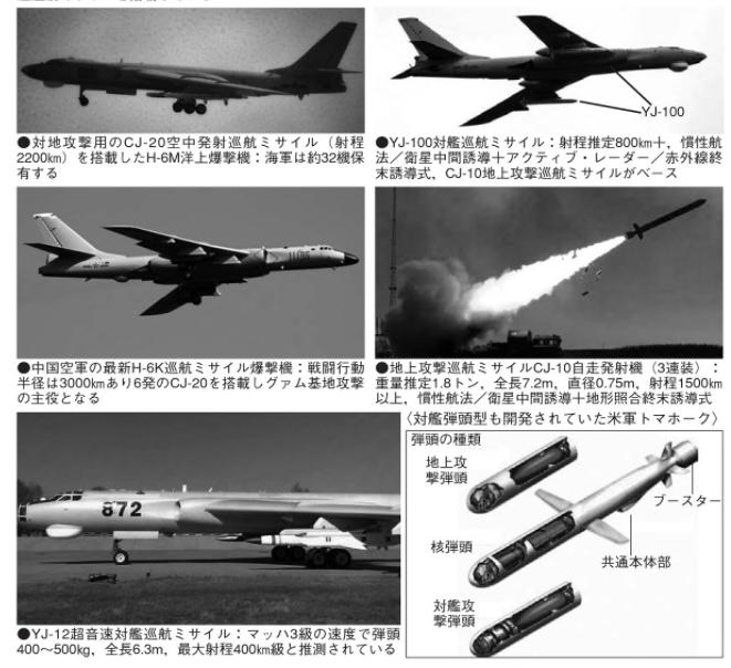 巡航ミサイル中国