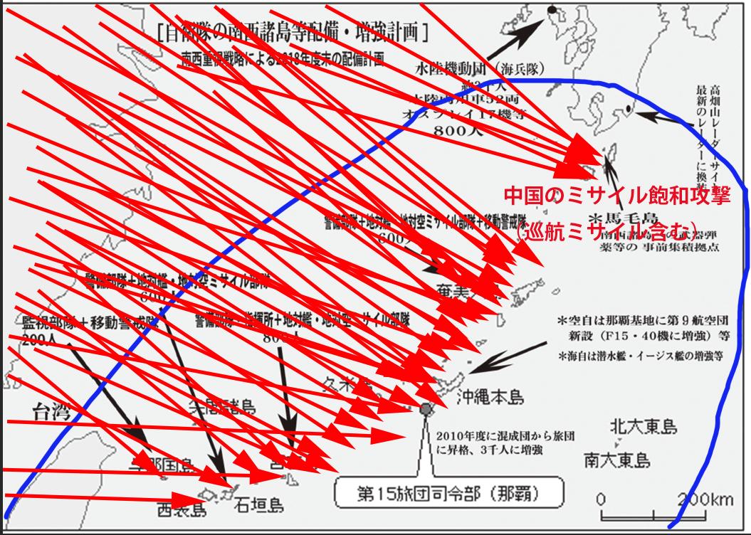 中国投射島嶼防衛