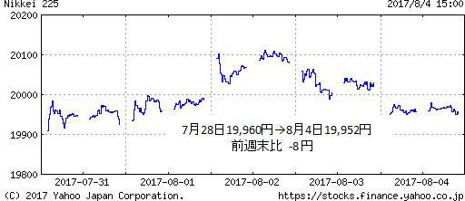 20170805233450e04.png