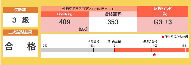 英検3級2次試験合格
