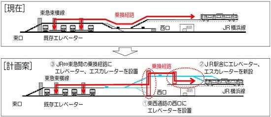 菊名駅工事2