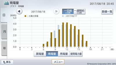 170818_グラフ