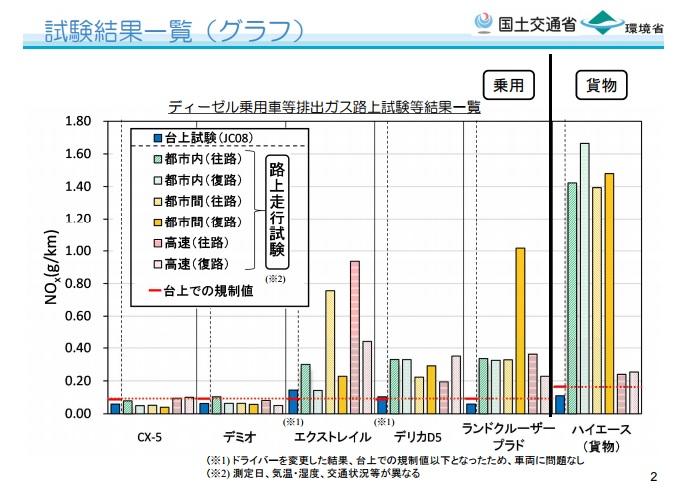 2017-7-22排ガス問題報告書3