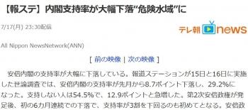"news【報ステ】内閣支持率が大幅下落""危険水域""に"