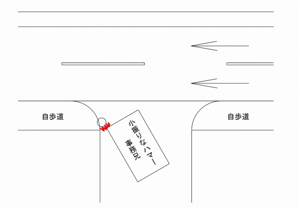 02_平面