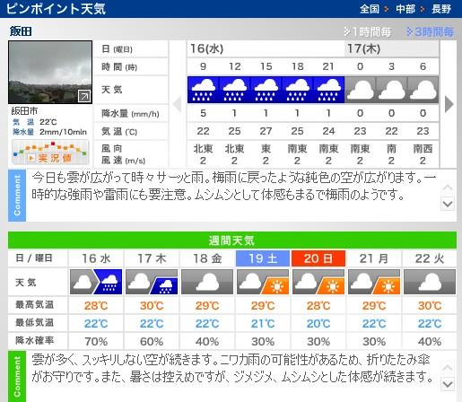 20170816飯田天気予報