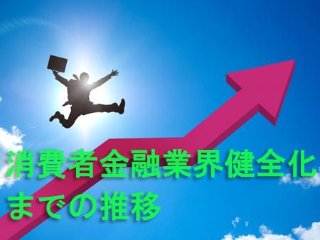 消費者金融業界健全化までの推移