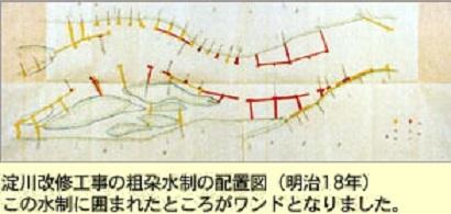 淀川の水制(わんどの原型) - コピー