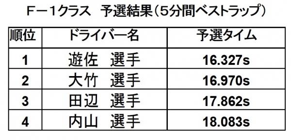 2017第9戦予選