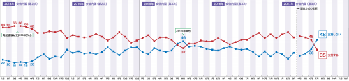 line_graph_201707.png