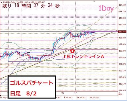 daily0802_20170802114530aa3.jpg