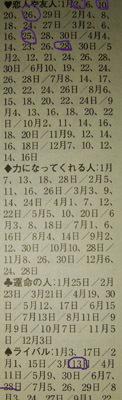 直ちゃん112