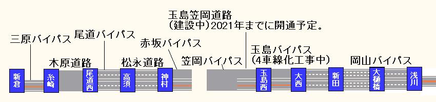 Route2 okayama-mihara bypass