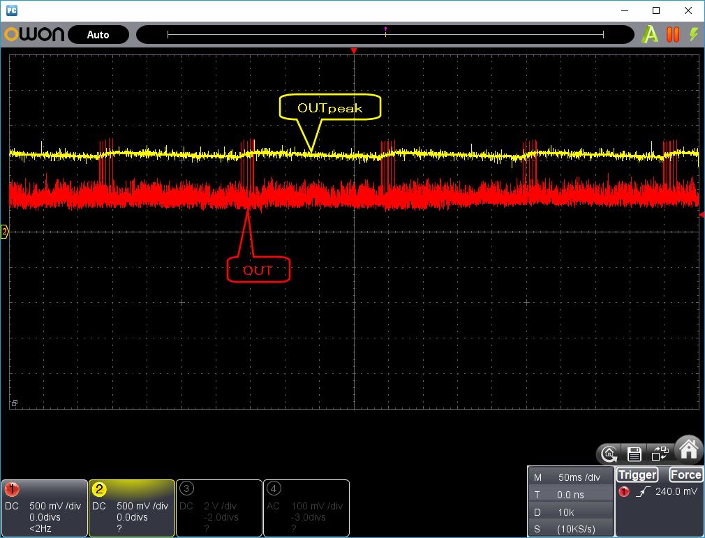 27MHz~2400MHzRFチェッカー整流波形2