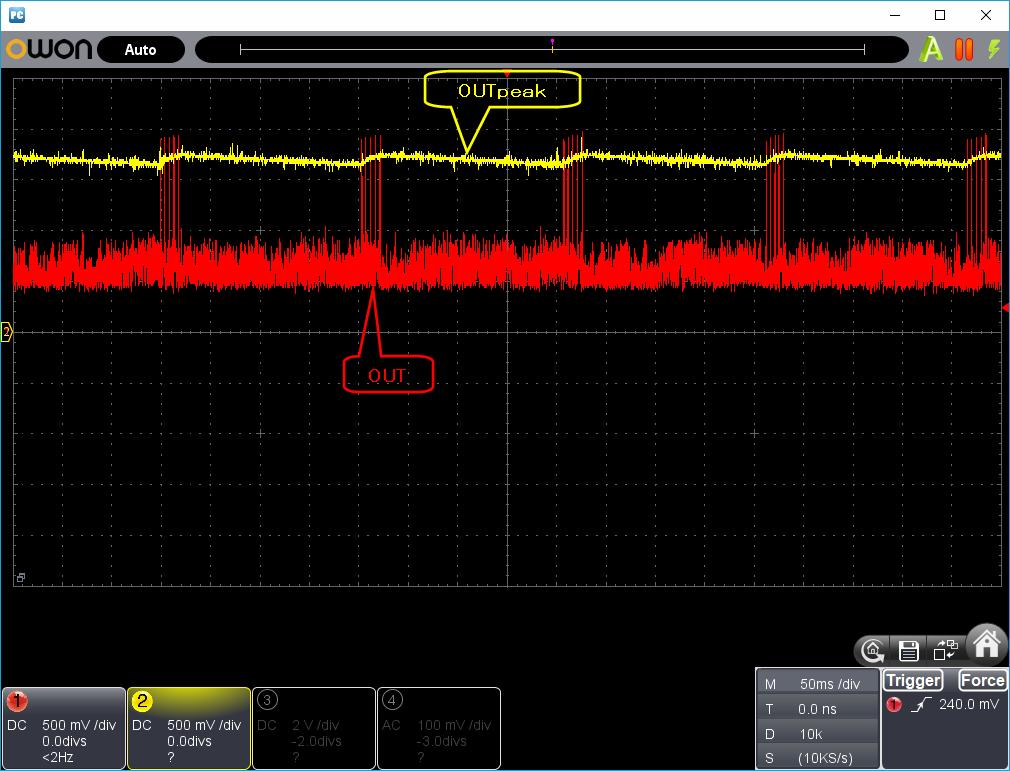 27MHz~2400MHzRFチェッカー整流波形3