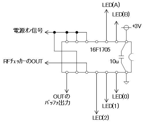 RFチェッカー表示部回路図マイコン
