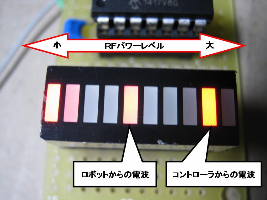 RFチェッカー表示部外観3説明