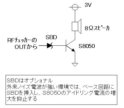 27MHz~2400MHzRFチェッカー(モニター)回路図