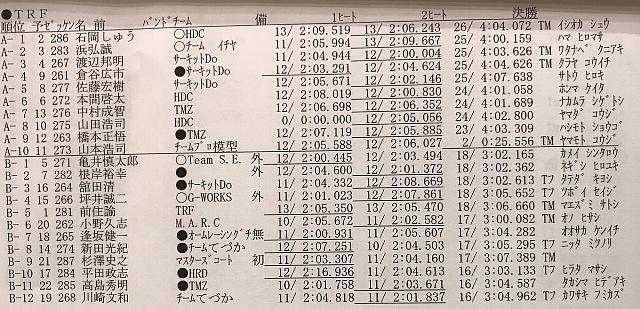 trf f 1501480446213