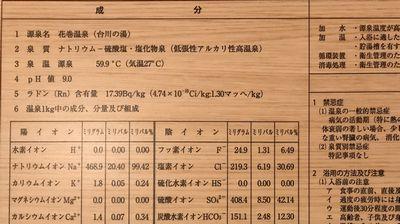 20_成分表_201708