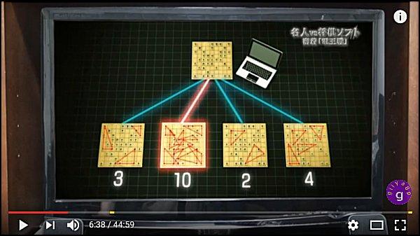 01-ポナンザの勝利の図形