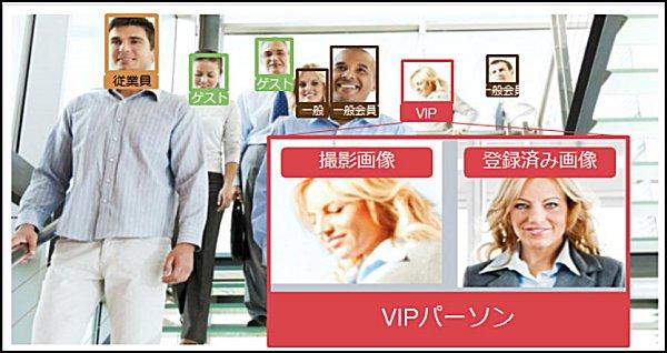 NEC顔認識技術
