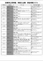 2017年 京都浄土宗寺院・特別大公開4