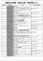 2017年 京都浄土宗寺院・特別大公開5