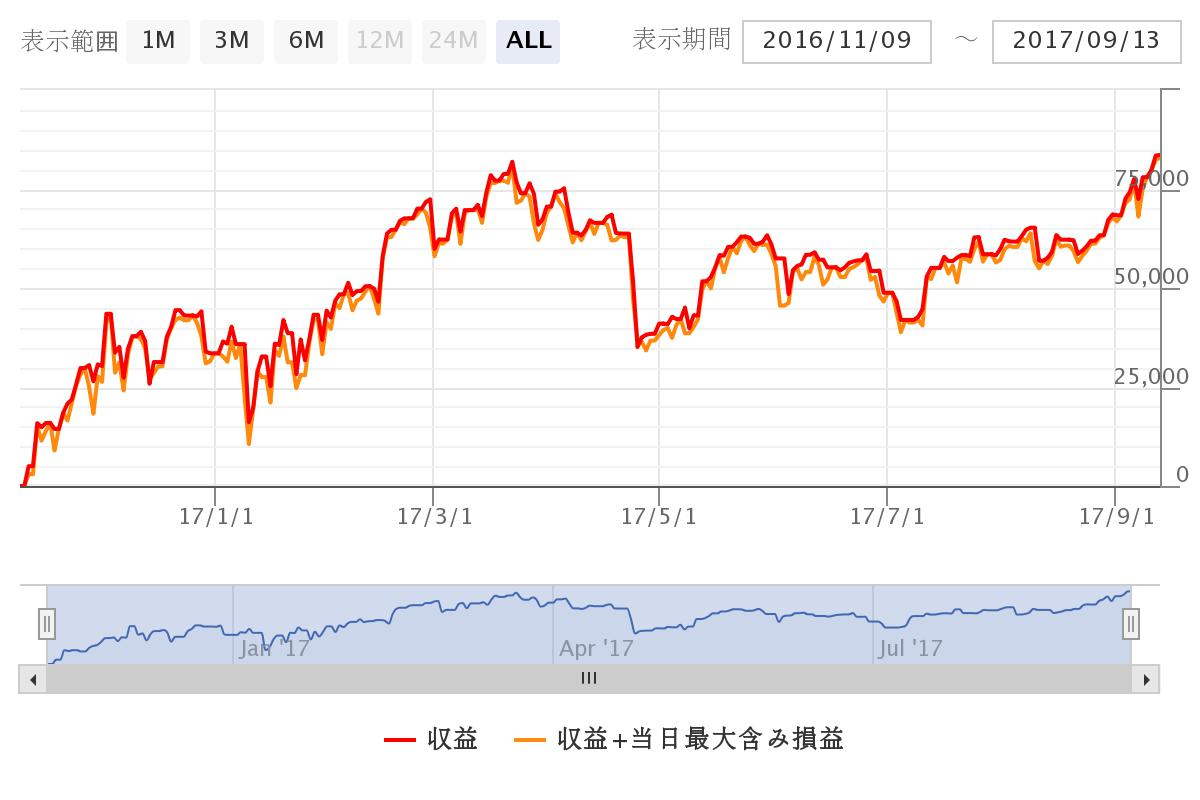 chart201709.jpeg