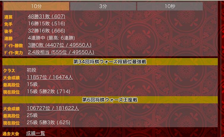 20170915将棋ウォーズ