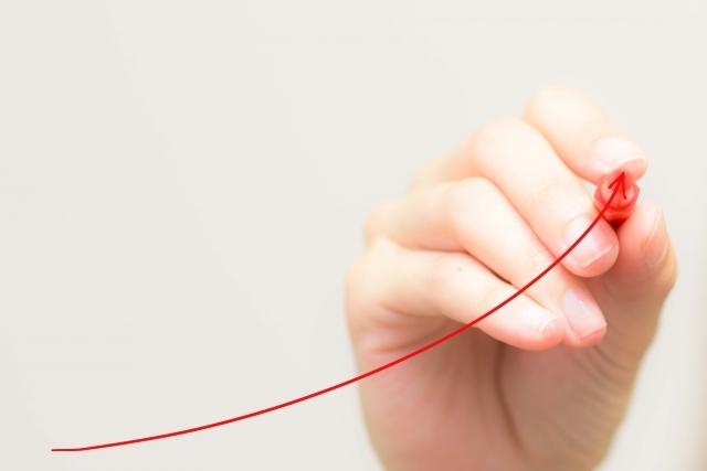 FOMCをうけてドル円は112円台に上昇!今日は日銀会合にも注目
