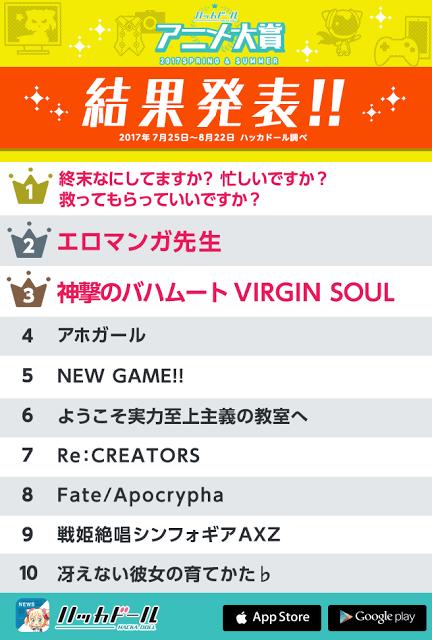 結果発表_ranking_blog