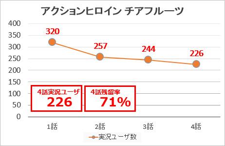 animeradar_201707_userranking_6.jpg