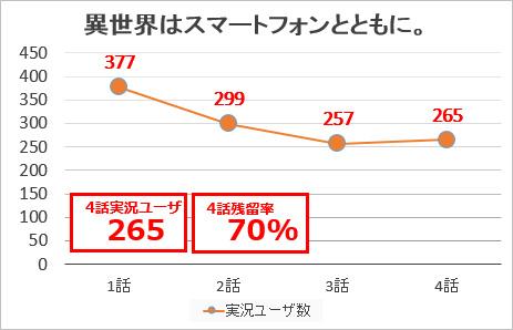 animeradar_201707_userranking_7.jpg