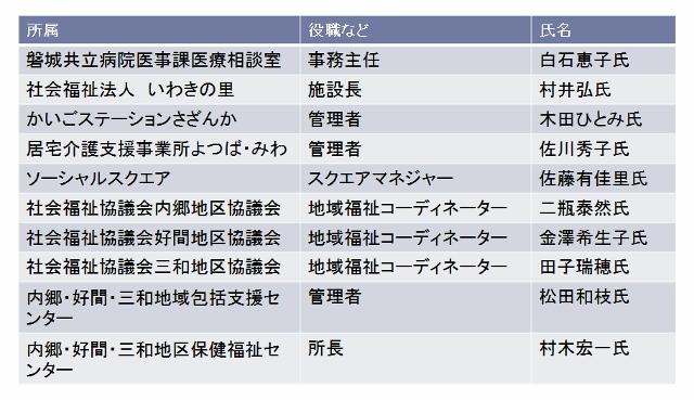 内郷・中地域ケア会議委員2 (640x369)