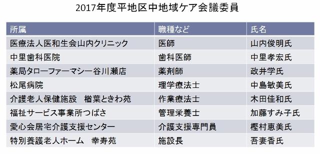 平中地域ケア会議委員1 (640x308)
