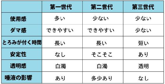 toromi-type-2のコピー