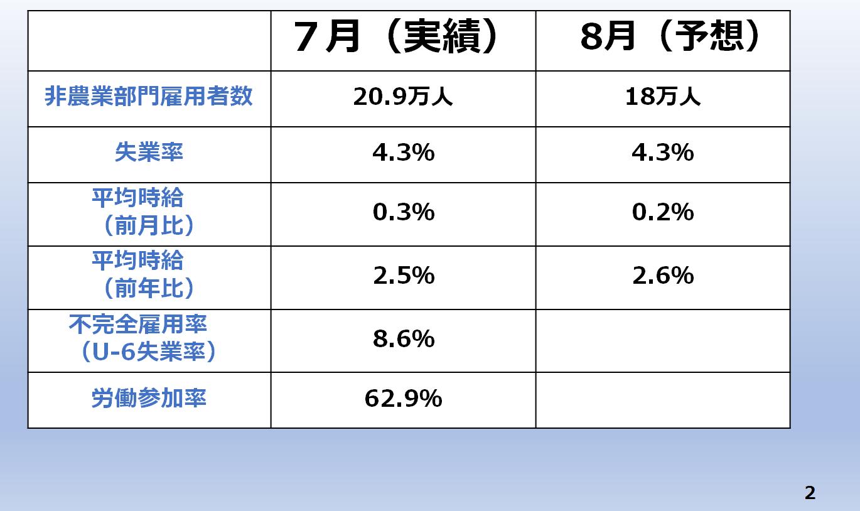 志摩氏資料 2