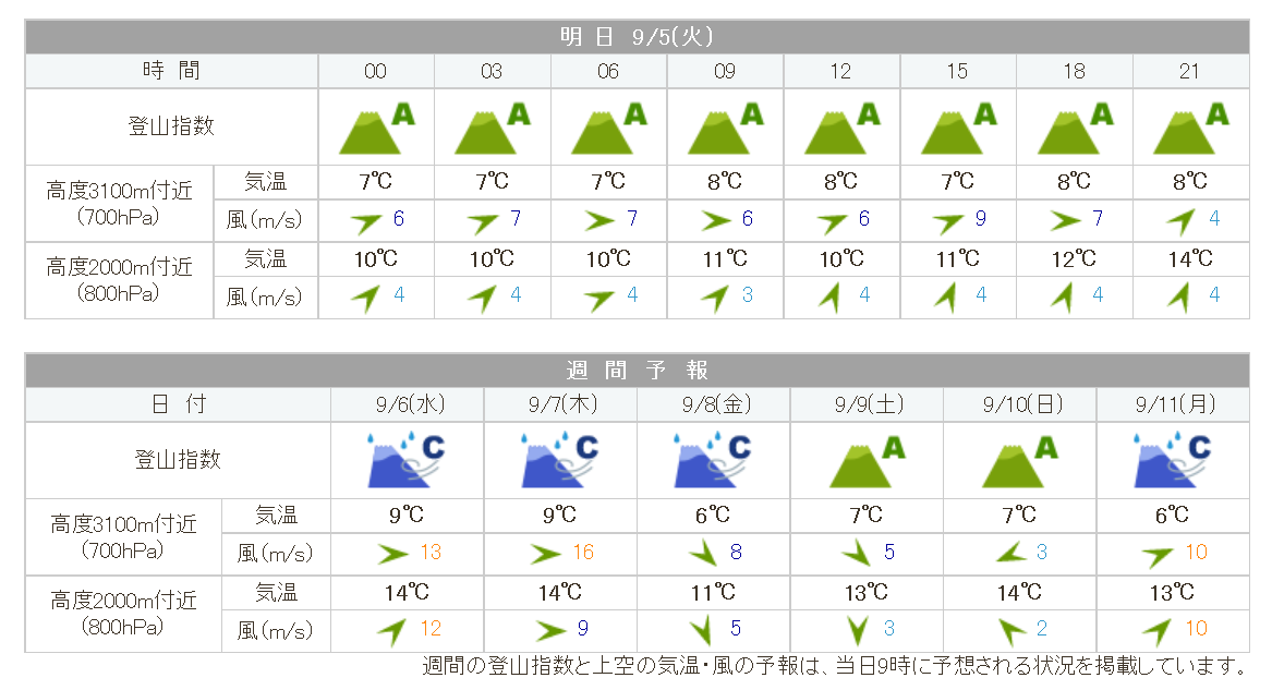 20170905hakusan_weather.png