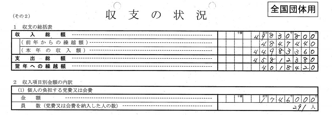 平成25年度頑張れ日本