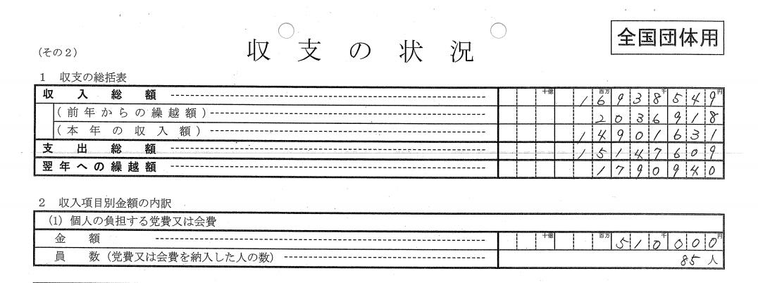 頑張れ日本平成27年度