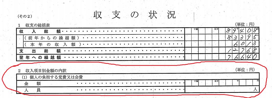 栃木県支部