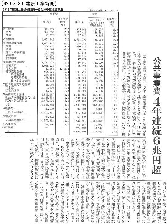 170830 国交省 18年度予算概算要求