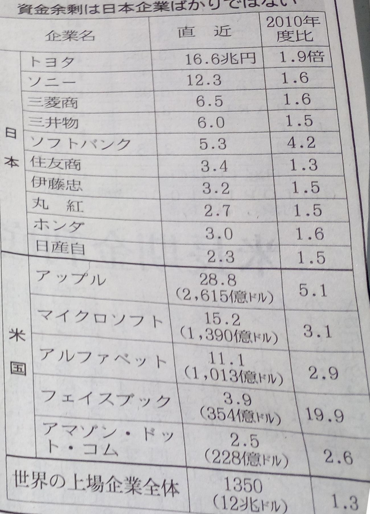 ベルシステム×伊藤忠商事×ベインキャピタル