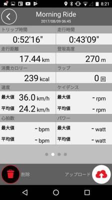 photo_cateyecyclecomputa_derosa_turumigawa0809_1_2017_0809.jpg
