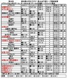 29県大会予選全般(最終結果)_01
