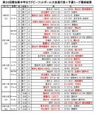 29県大会予選全般(最終結果)2_01
