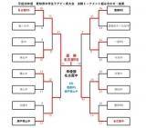 30 第29回県大会(決勝トーナメント)1020決勝_01 (2)