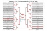 30 第20回新人大会組合結果(0209)_03 (2)