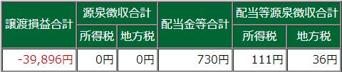松井年間損益2018